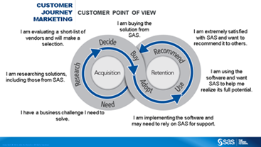 Customer_Journey_Marketing_Image